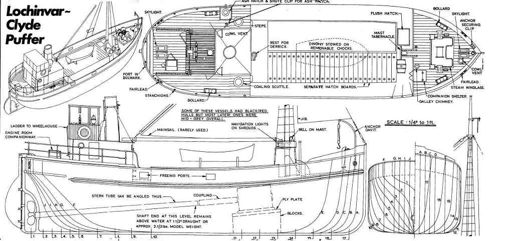 ... Clyde Puffer plans. Vital Spark is a fictional puffer in stories of