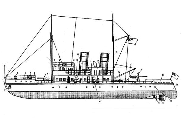 russian river icebreaker kaspiy