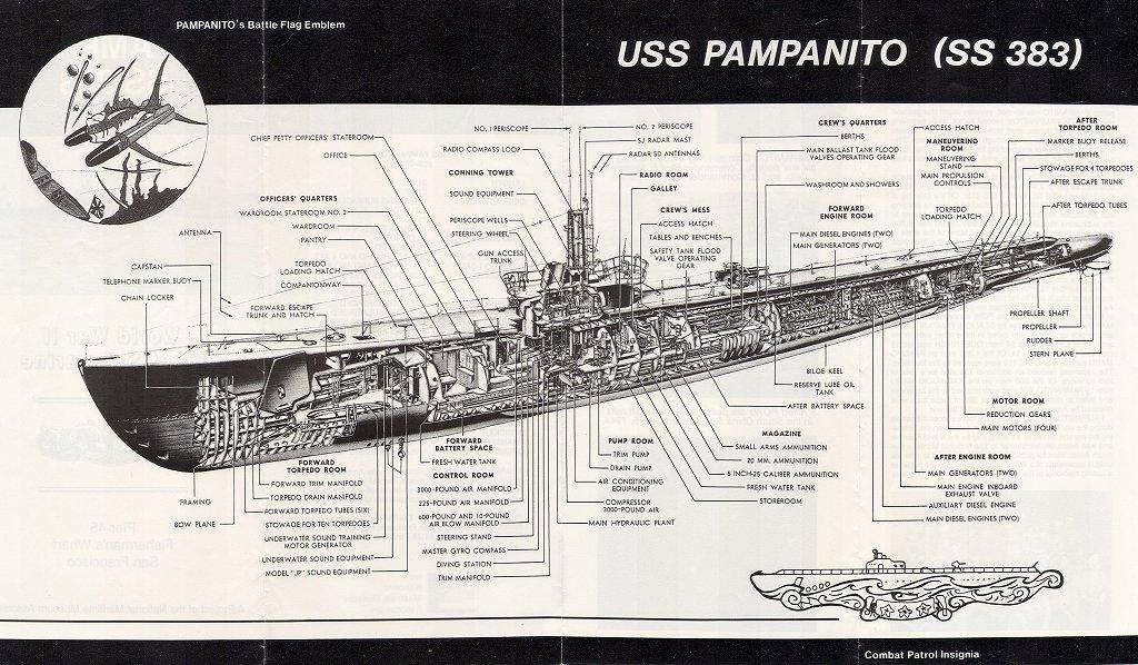 pampanito20b